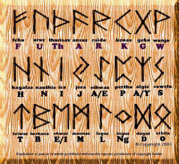 l'alphabet runique