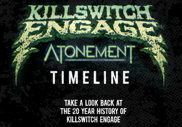 Killswitch Engage, 20 ans, chronologie virtuelle