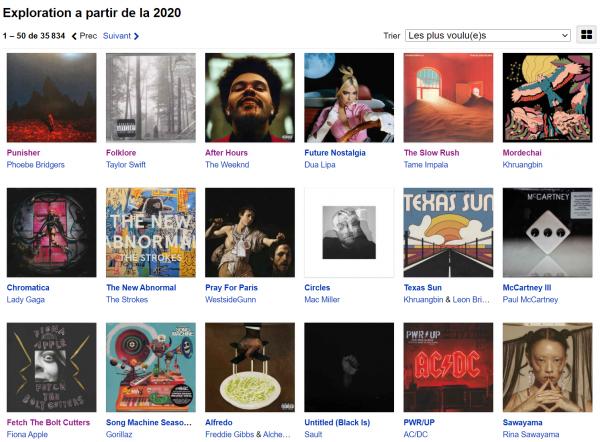 Disques les plus voulus sur Discogs (2020)